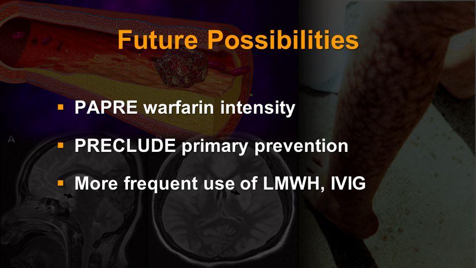Future Possibilities PAPRE warfarin intensity