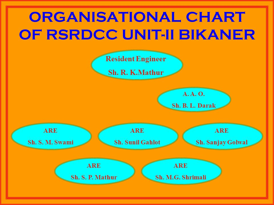 ORGANISATIONAL CHART OF RSRDCC UNIT-II BIKANER