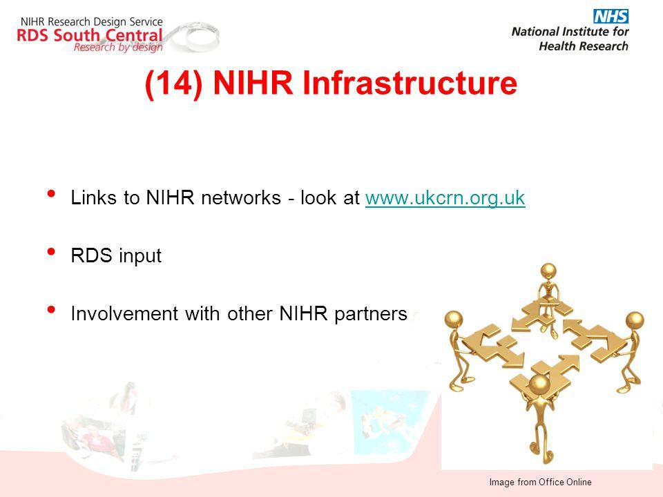 (14) NIHR Infrastructure