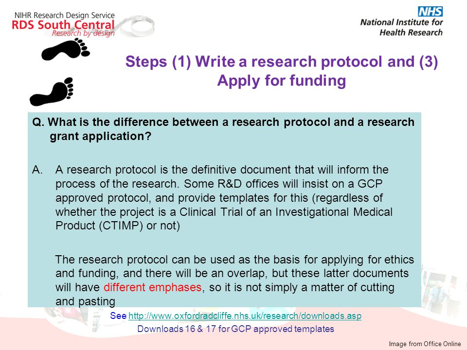 Steps (1) Write a research protocol and (3) Apply for funding