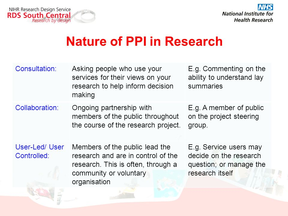 Nature of PPI in Research