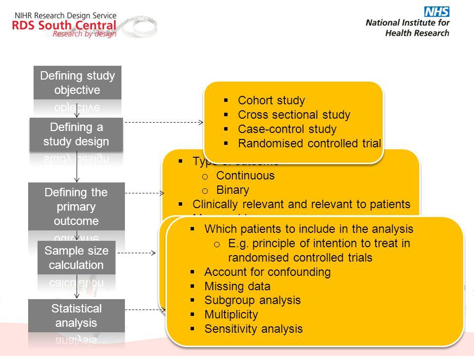 Defining study objective