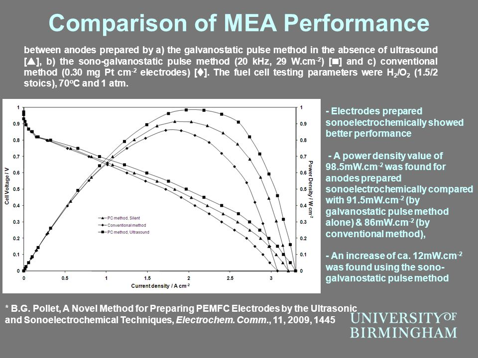 Comparison of MEA Performance