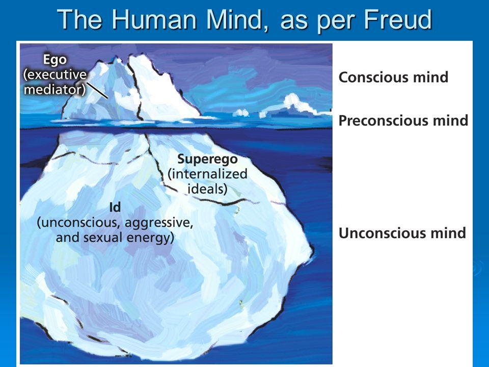 The Human Mind, as per Freud
