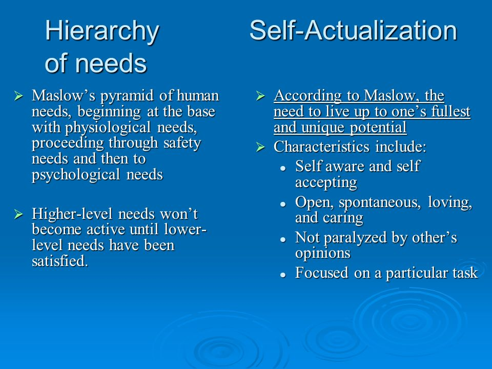 Hierarchy Self-Actualization of needs
