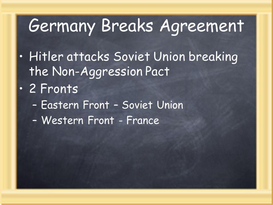 Germany Breaks Agreement