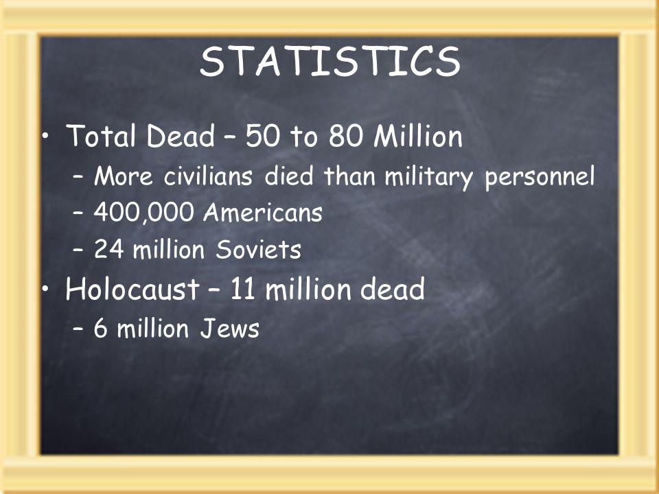 STATISTICS Total Dead – 50 to 80 Million Holocaust – 11 million dead
