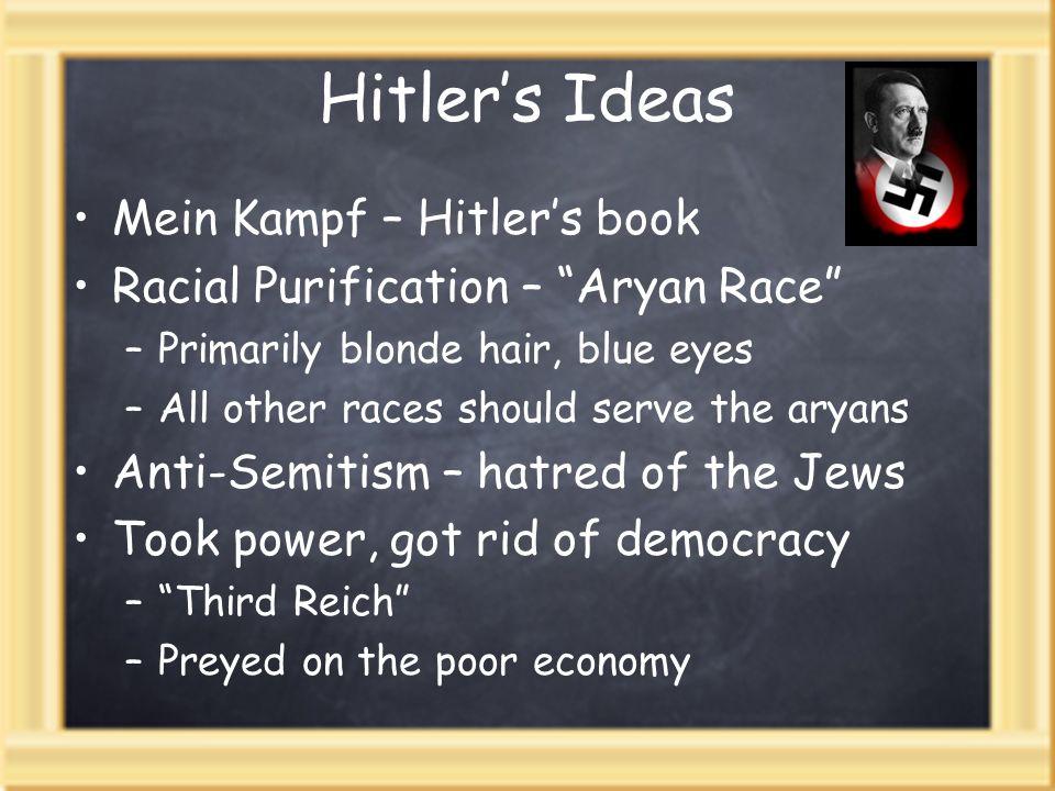 Hitler's Ideas Mein Kampf – Hitler's book