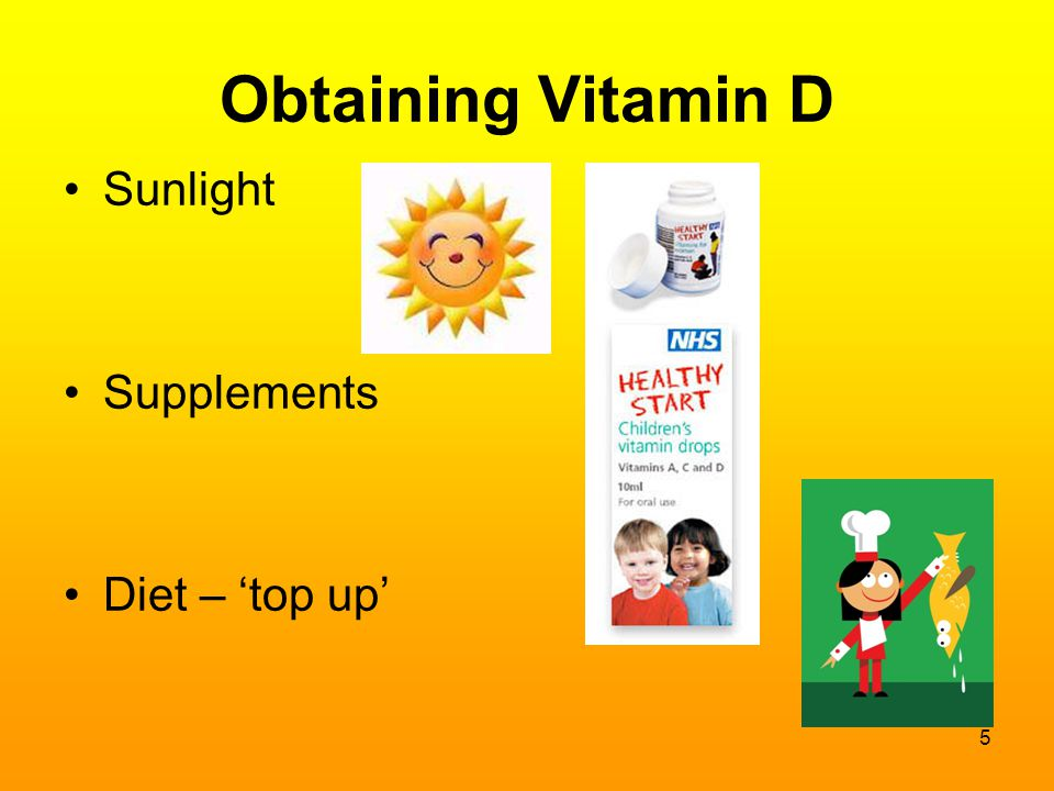Obtaining Vitamin D Sunlight Supplements Diet – 'top up'