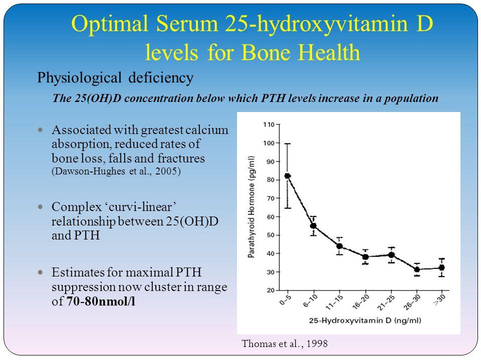 Optimal Serum 25-hydroxyvitamin D levels for Bone Health
