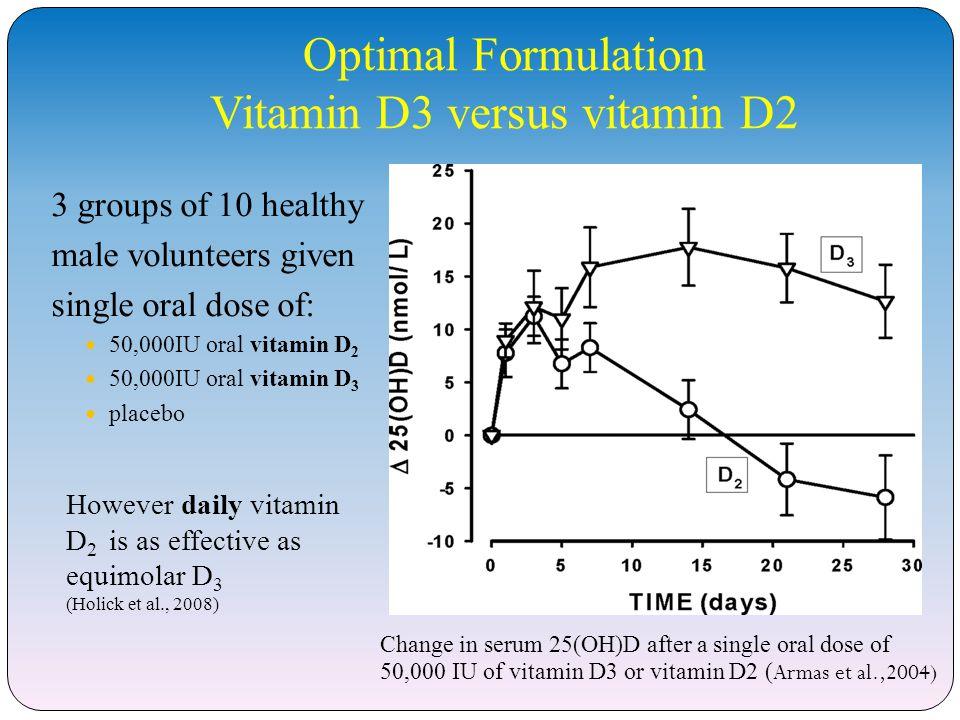 Optimal Formulation Vitamin D3 versus vitamin D2