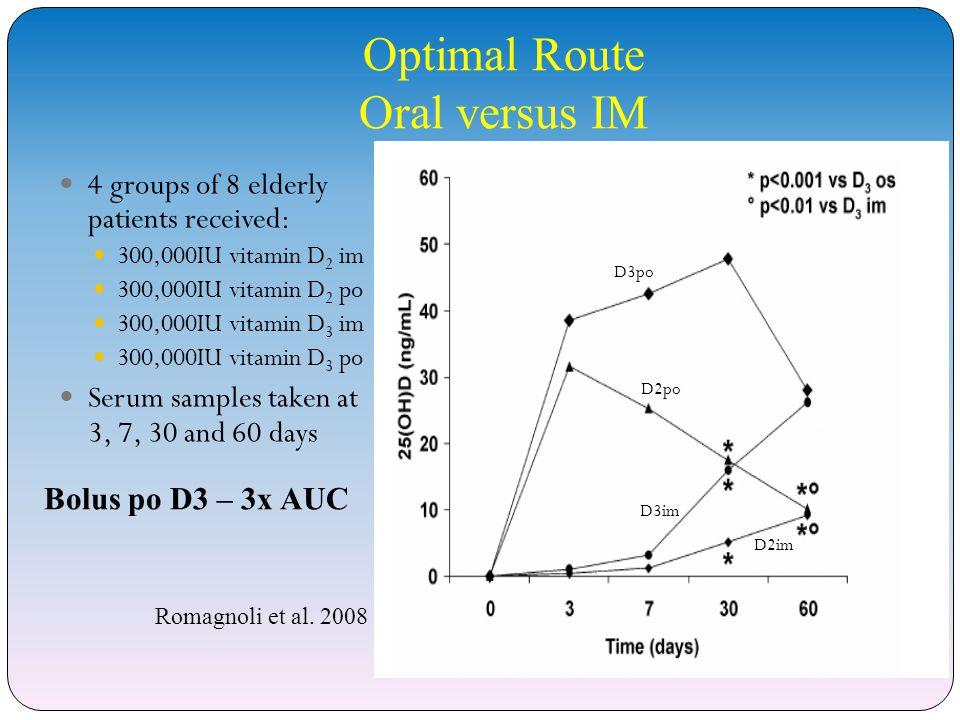 Optimal Route Oral versus IM