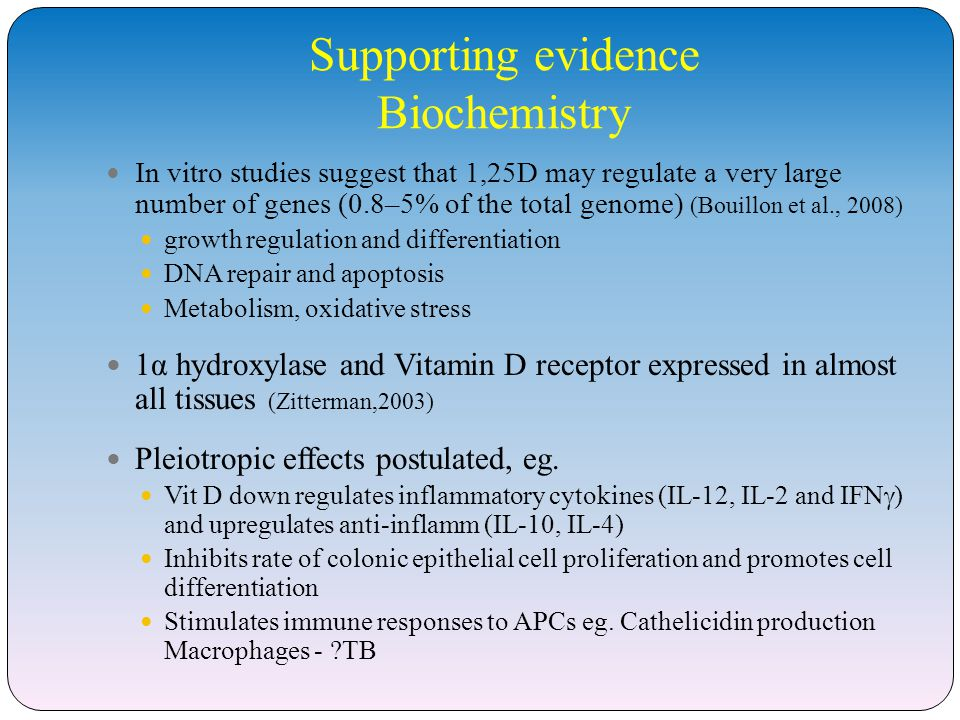 Supporting evidence Biochemistry