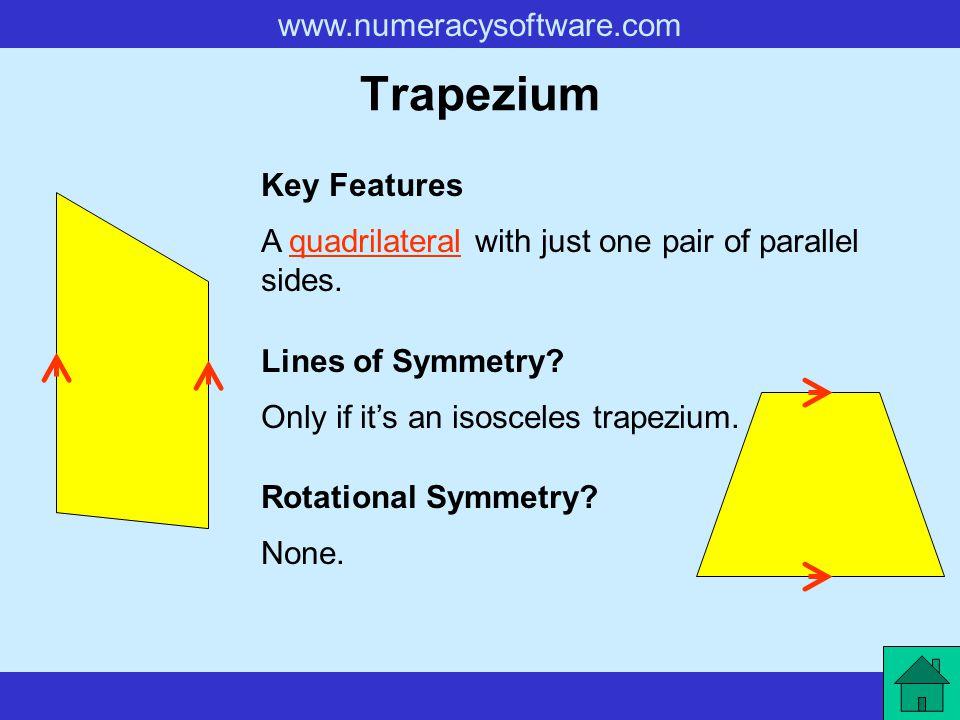 Trapezium Key Features