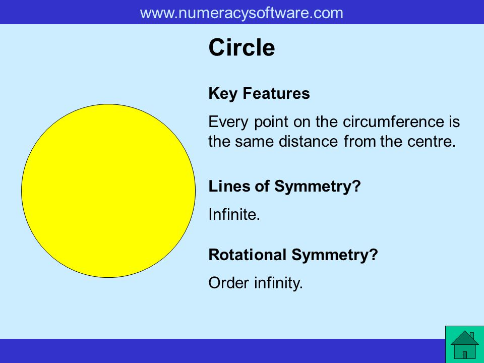 Circle Key Features. Every point on the circumference is the same distance from the centre. Lines of Symmetry