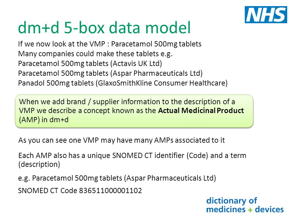 dm+d 5-box data model If we now look at the VMP : Paracetamol 500mg tablets. Many companies could make these tablets e.g.