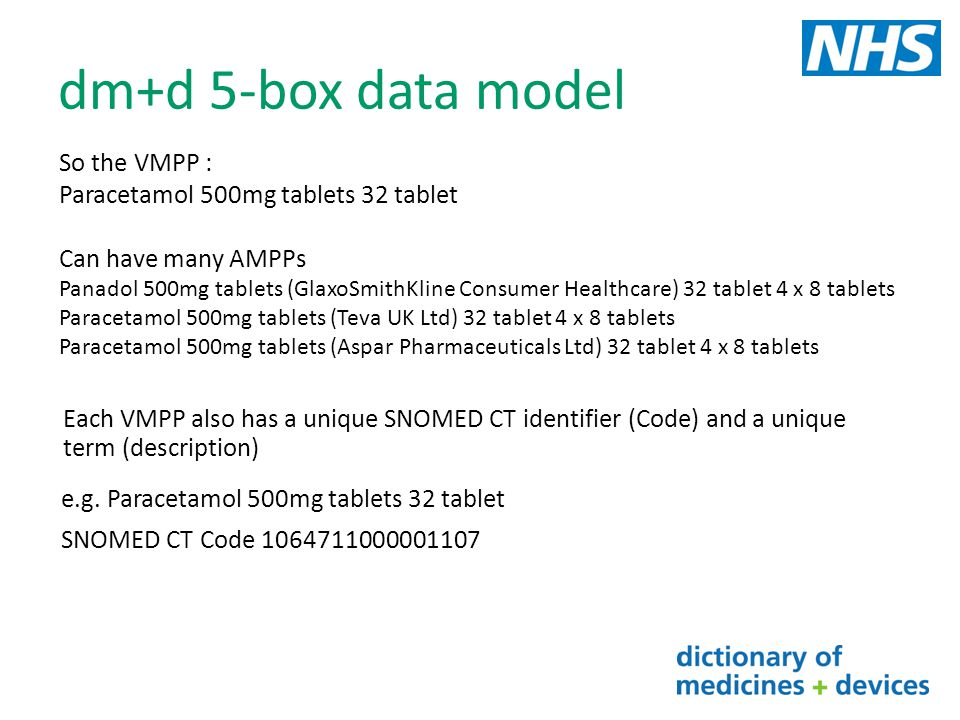 dm+d 5-box data model So the VMPP : Paracetamol 500mg tablets 32 tablet. Can have many AMPPs.