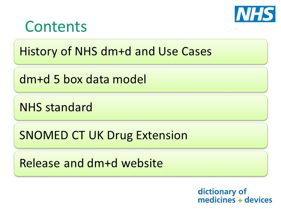 Contents History of NHS dm+d and Use Cases dm+d 5 box data model