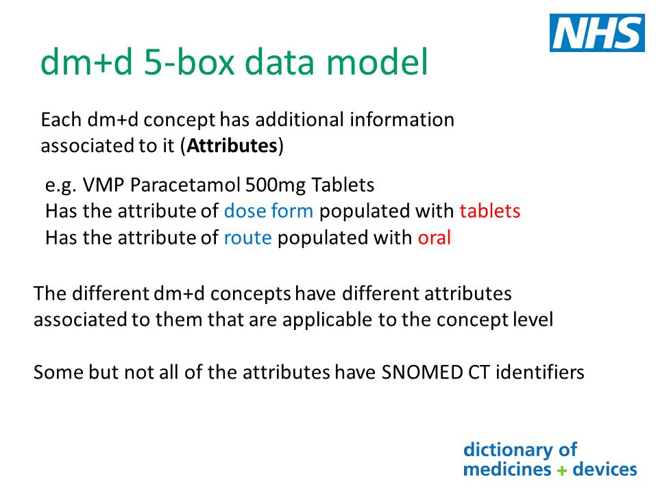 dm+d 5-box data model Each dm+d concept has additional information associated to it (Attributes) e.g. VMP Paracetamol 500mg Tablets.