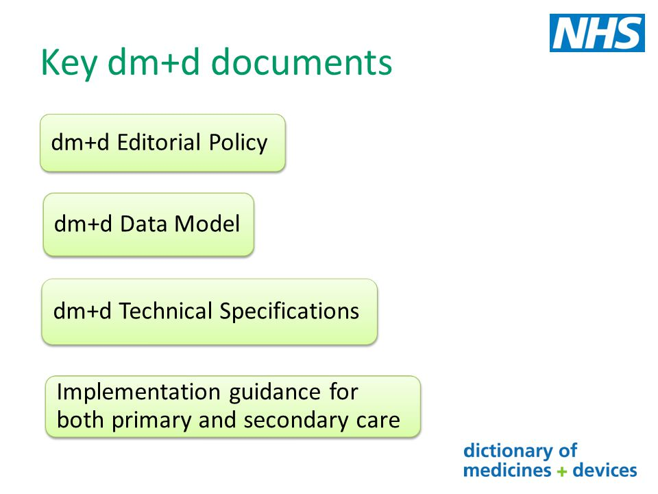 Key dm+d documents dm+d Editorial Policy dm+d Data Model