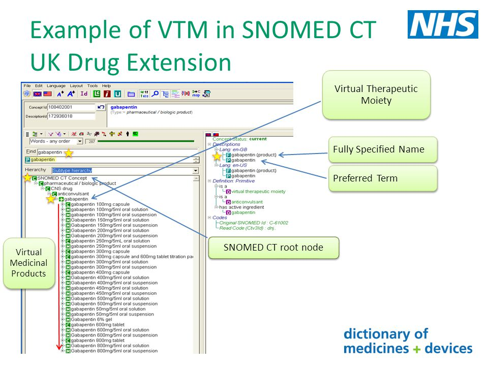 Example of VTM in SNOMED CT UK Drug Extension