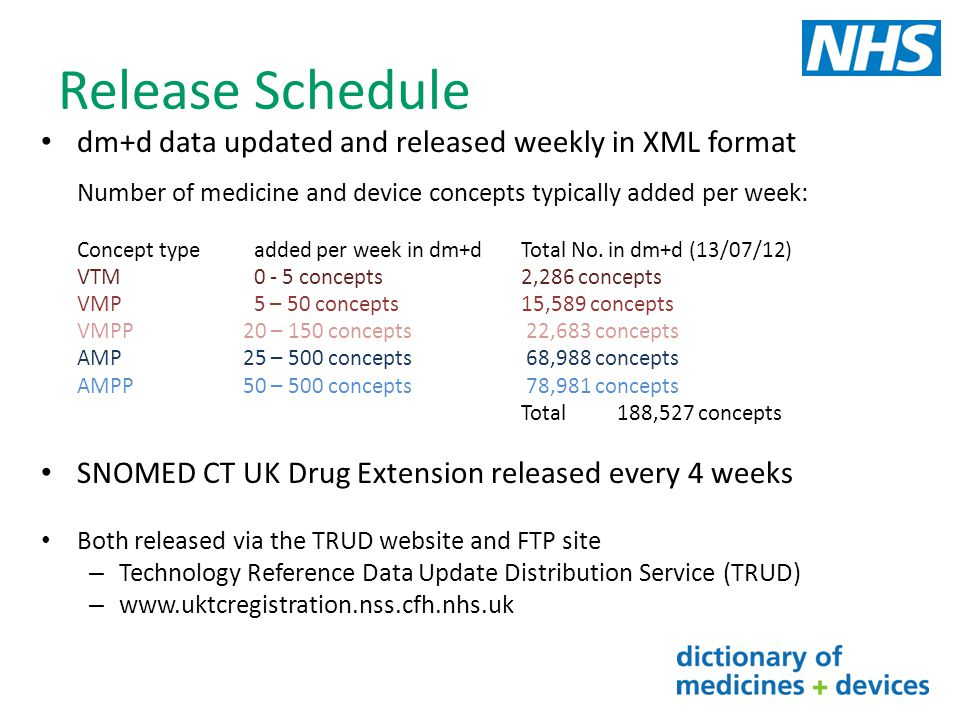 Release Schedule dm+d data updated and released weekly in XML format