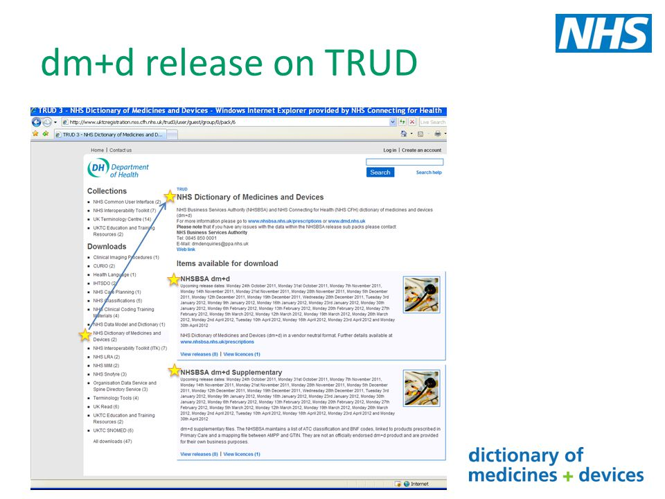 dm+d release on TRUD So on the NEW TRUD Website