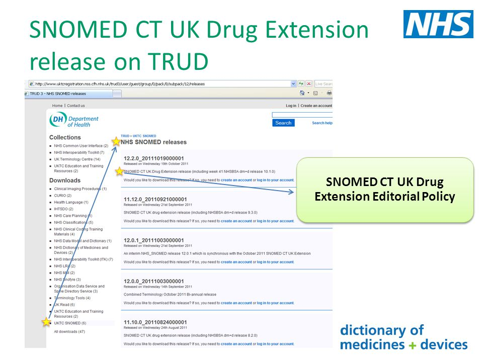 SNOMED CT UK Drug Extension release on TRUD