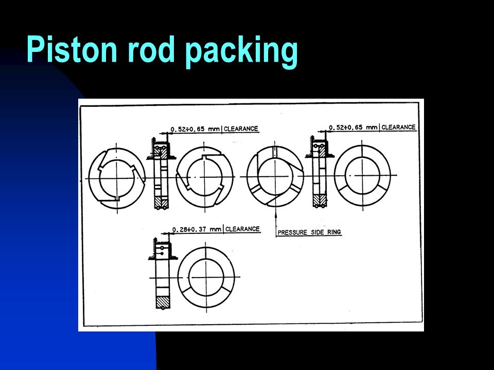Piston rod packing