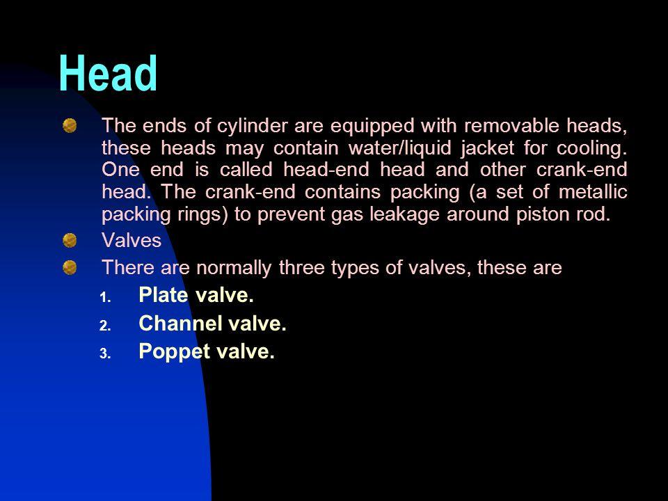 Head Plate valve. Channel valve. Poppet valve.