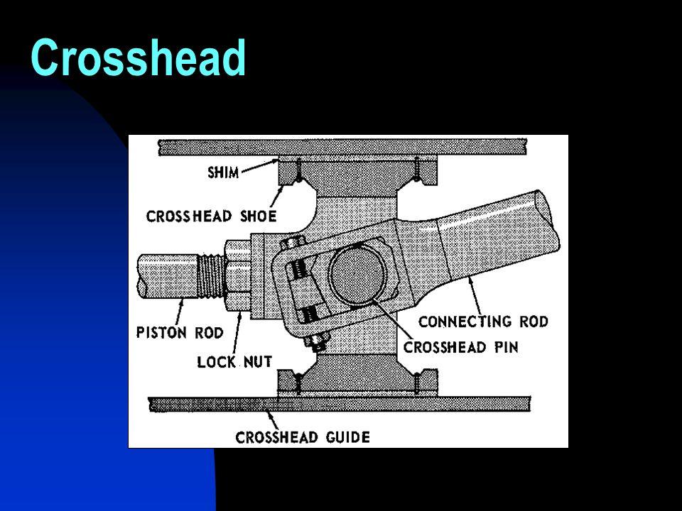 Crosshead