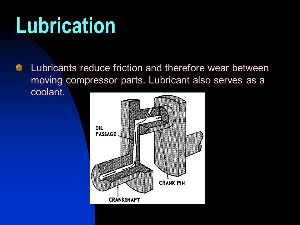 Lubrication Lubricants reduce friction and therefore wear between moving compressor parts.