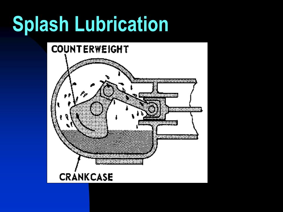 Splash Lubrication