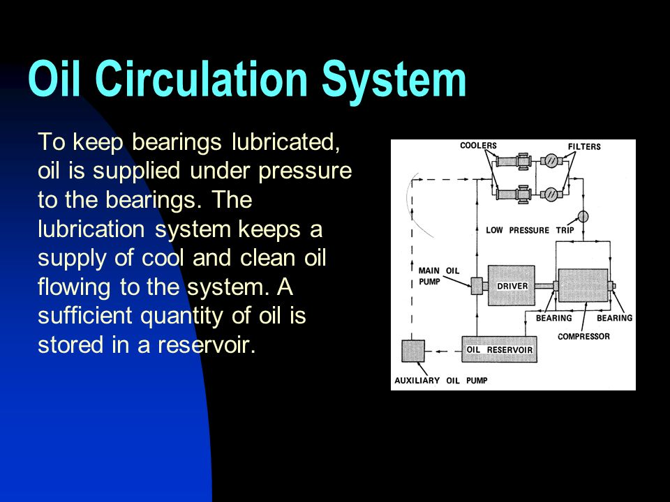 Oil Circulation System