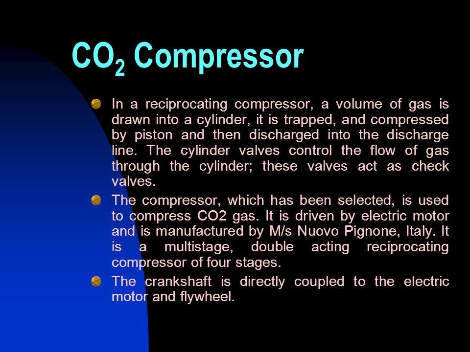 CO2 Compressor