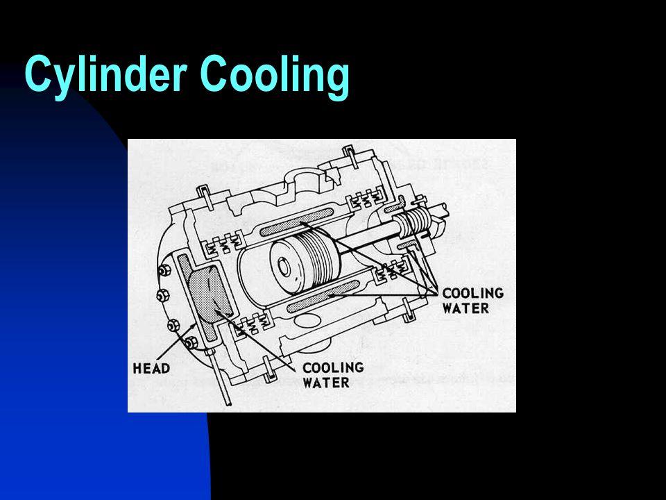 Cylinder Cooling