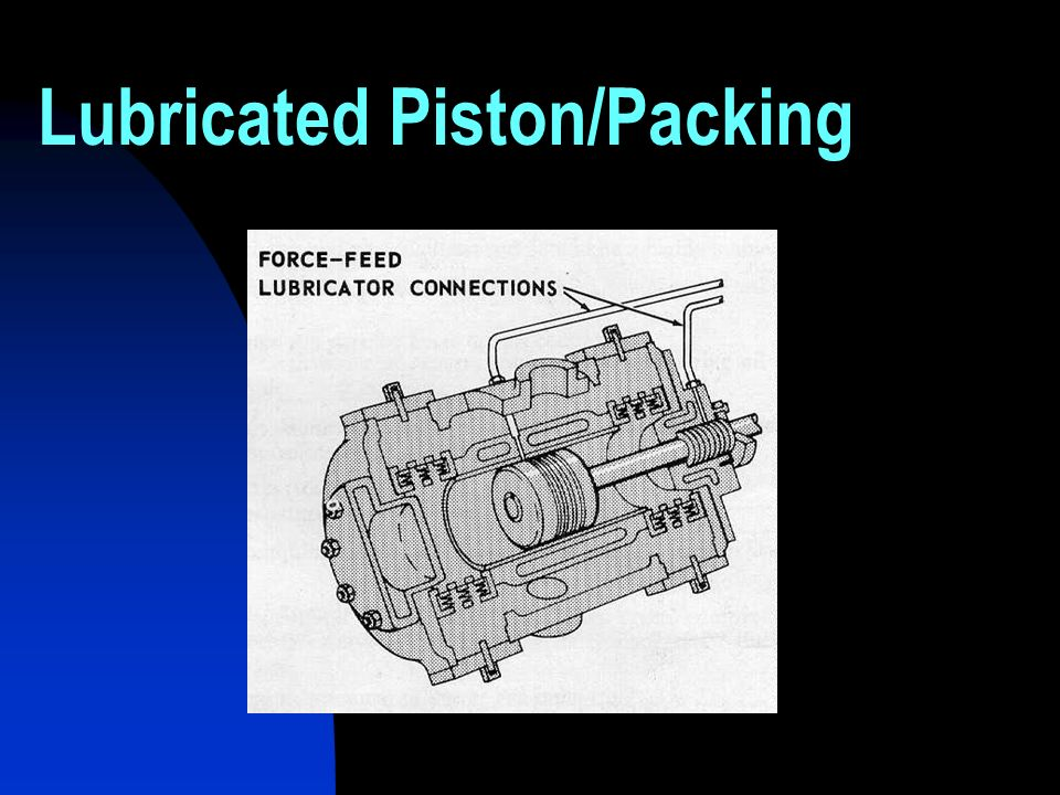 Lubricated Piston/Packing