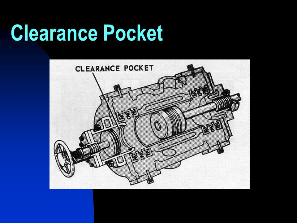 Clearance Pocket