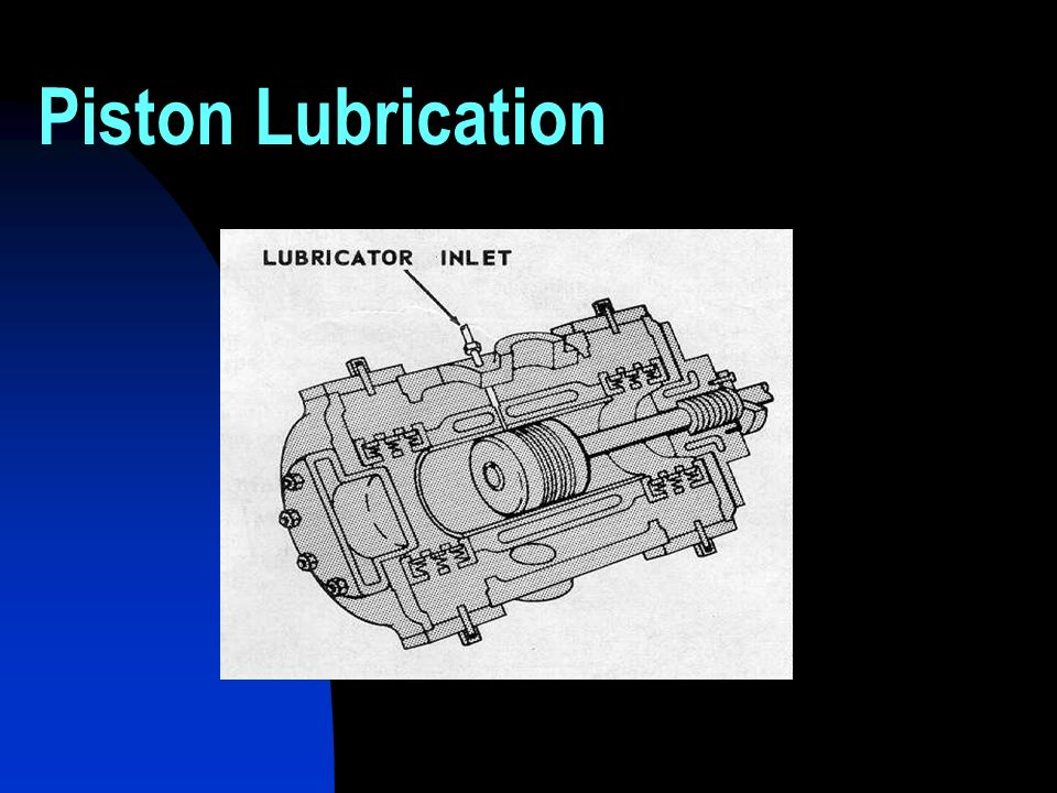 Piston Lubrication