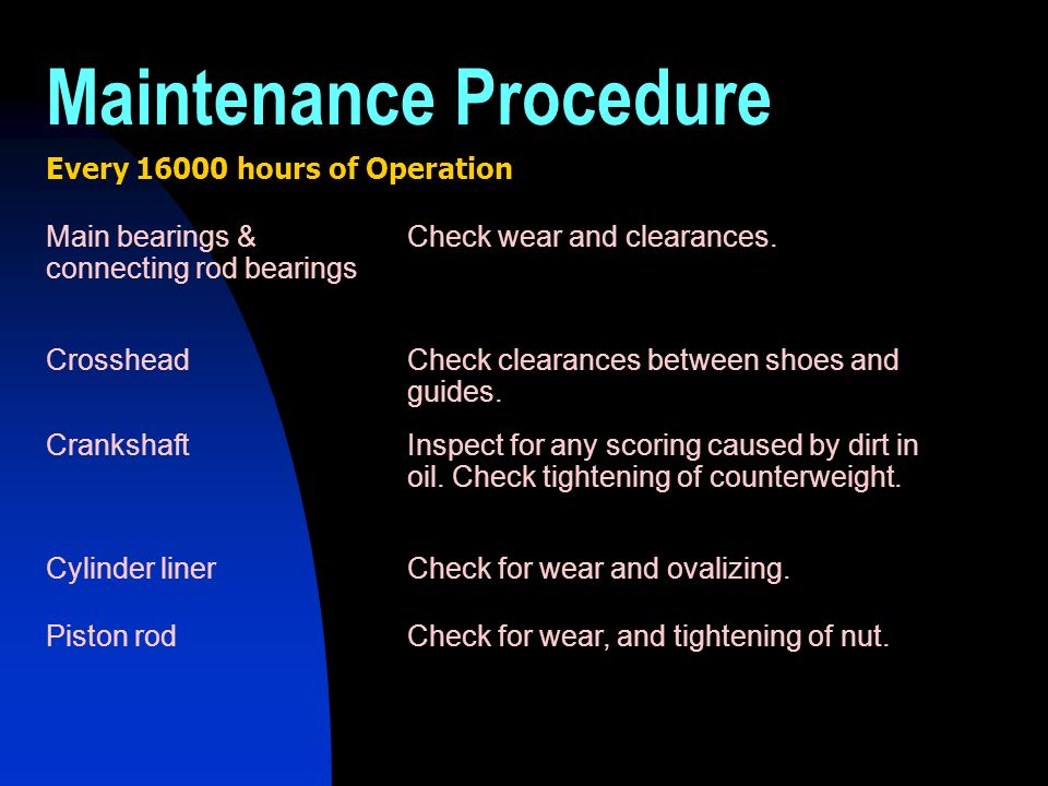 Maintenance Procedure