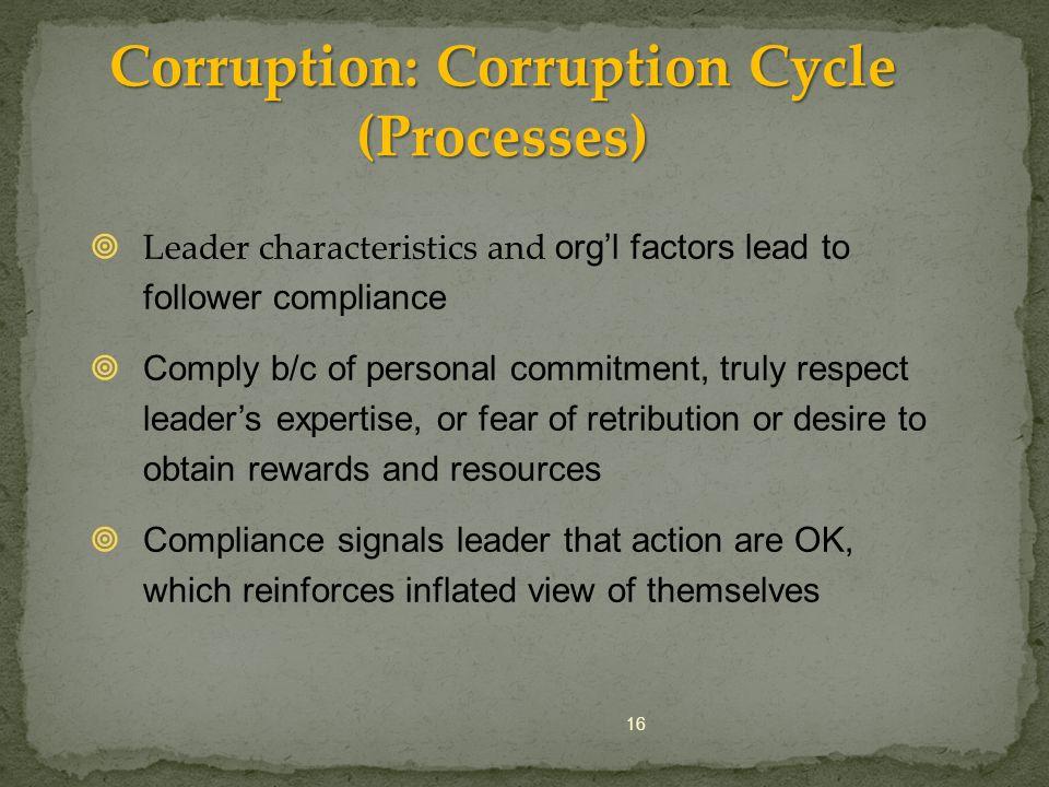 Corruption: Corruption Cycle (Processes)