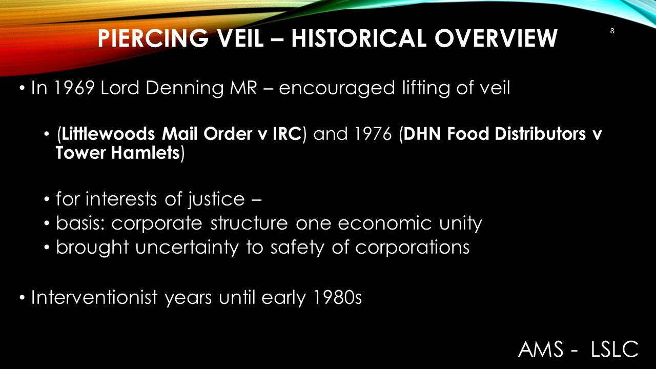 Piercing veil – Historical Overview