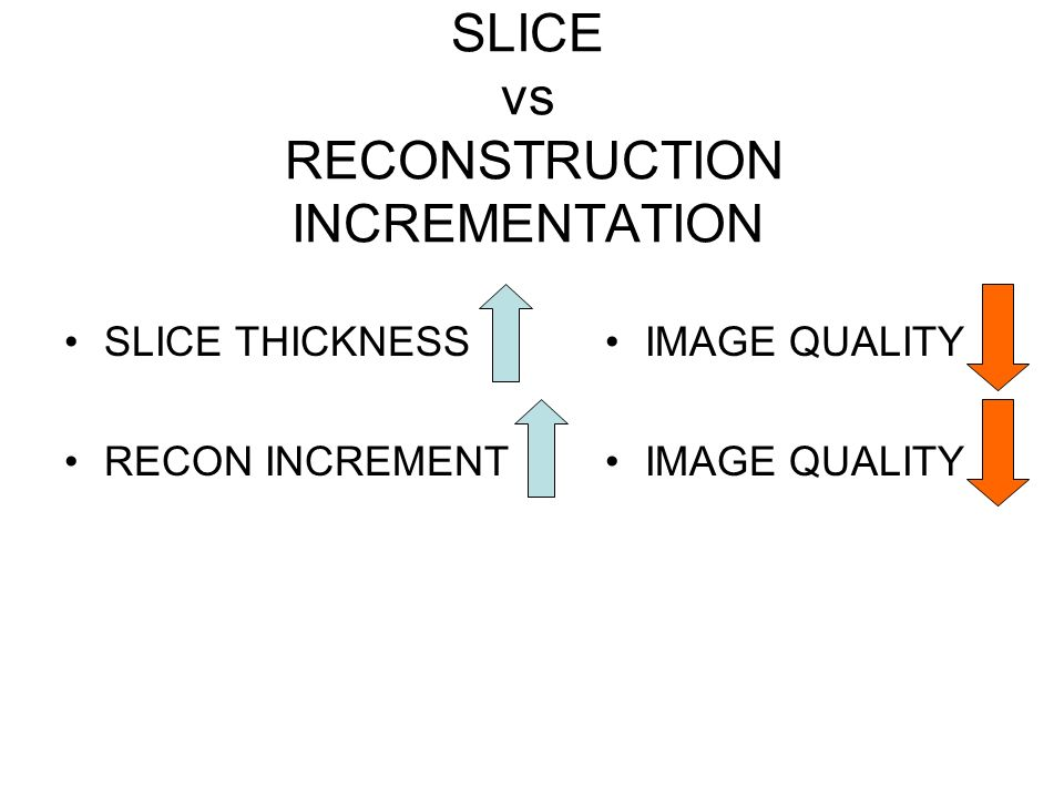 SLICE vs RECONSTRUCTION INCREMENTATION