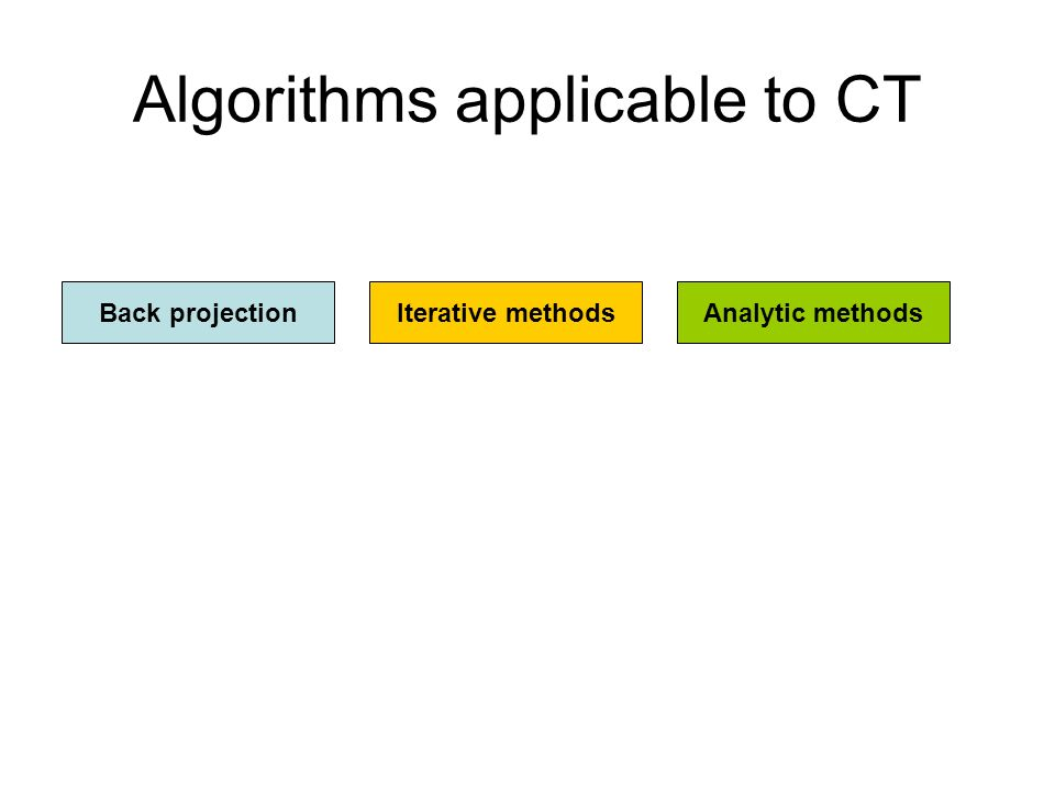 Algorithms applicable to CT