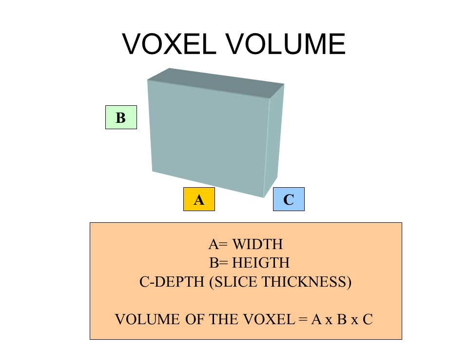 VOXEL VOLUME B A C A= WIDTH B= HEIGTH C-DEPTH (SLICE THICKNESS)