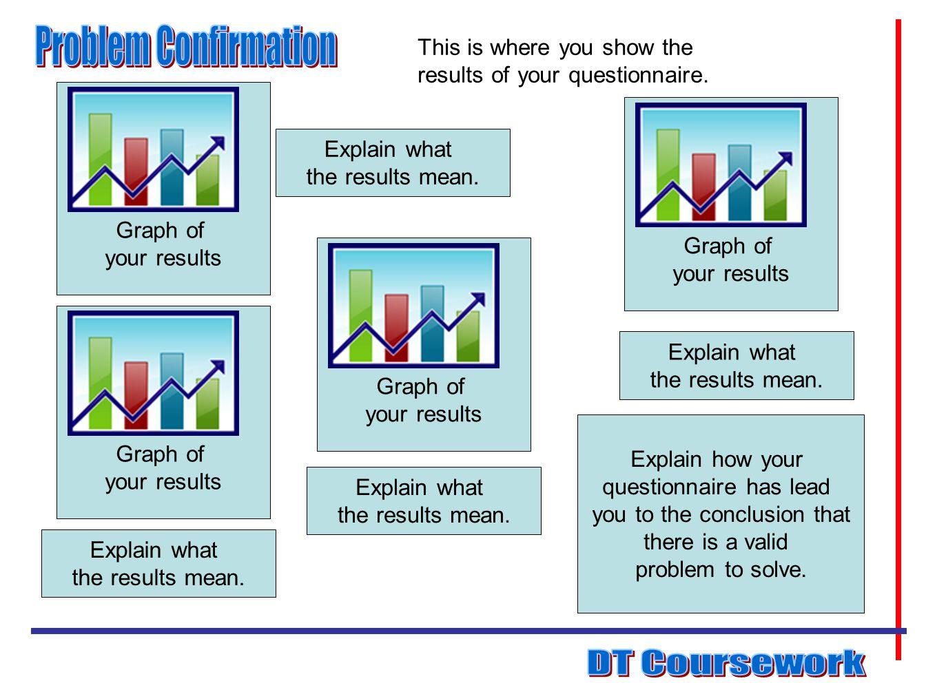 Problem Confirmation DT Coursework