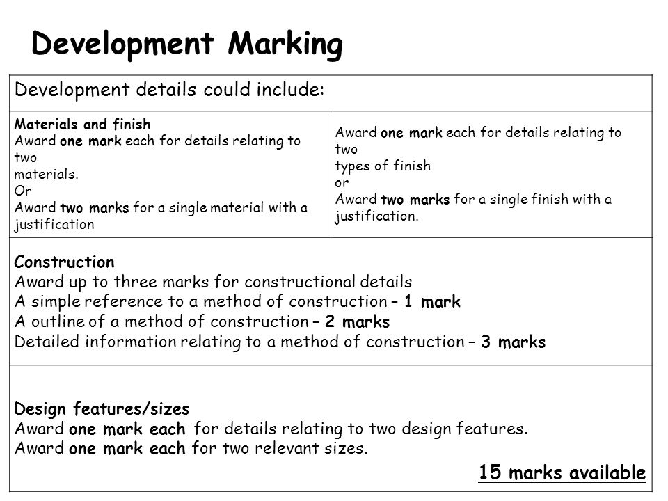 Development Marking Development details could include: