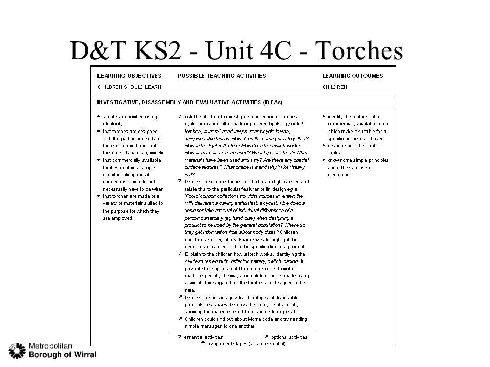 D&T KS2 - Unit 4C - Torches