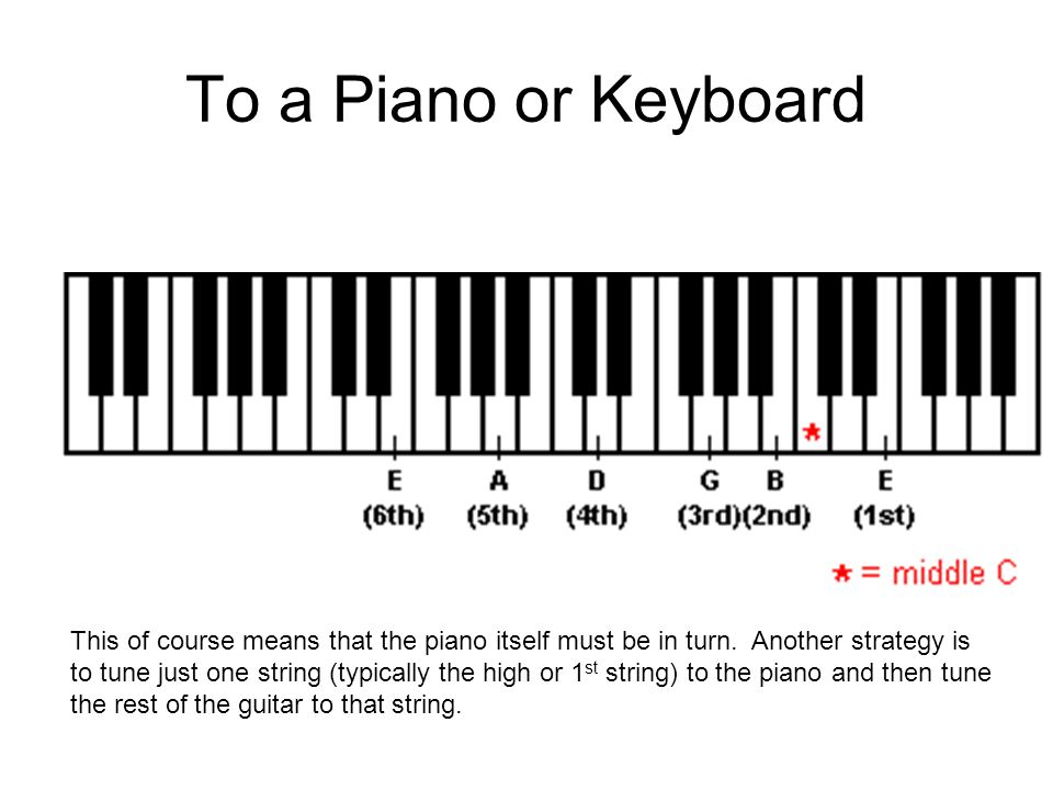 To a Piano or Keyboard
