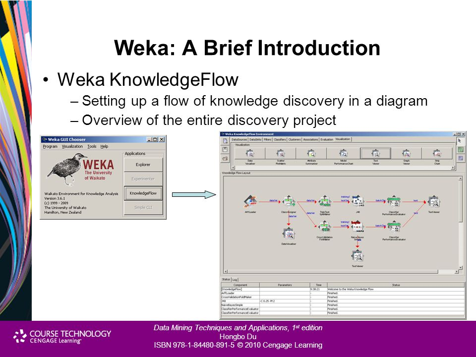 Weka: A Brief Introduction